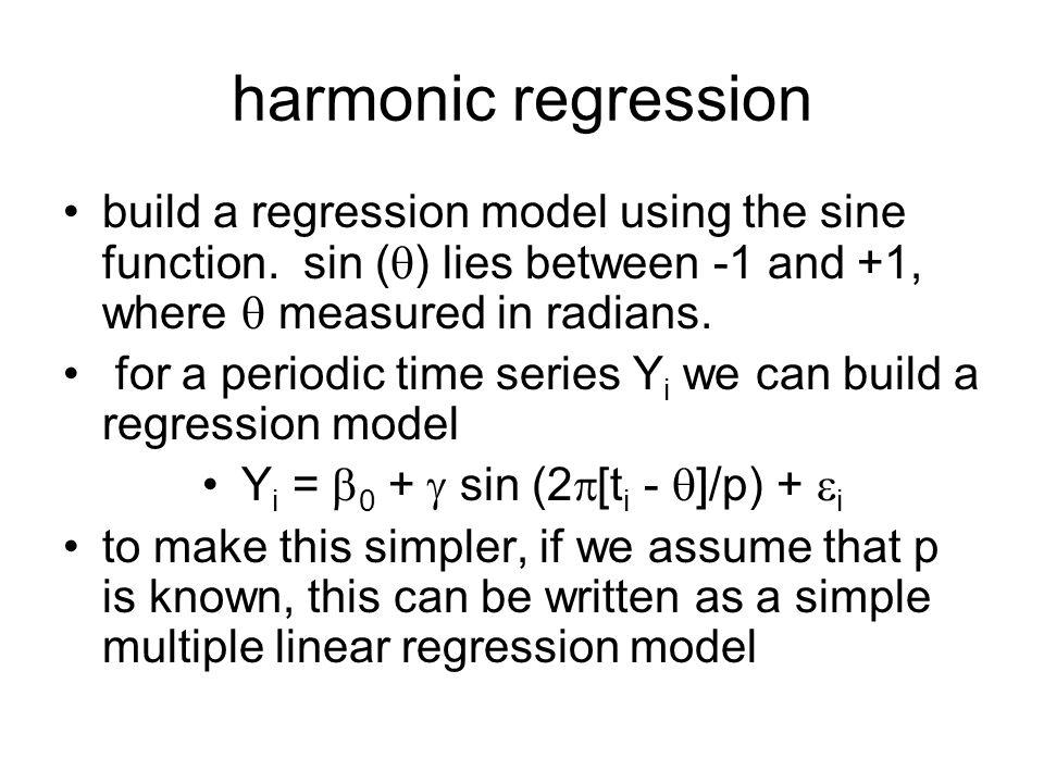 Yi = 0 +  sin (2[ti - ]/p) + i